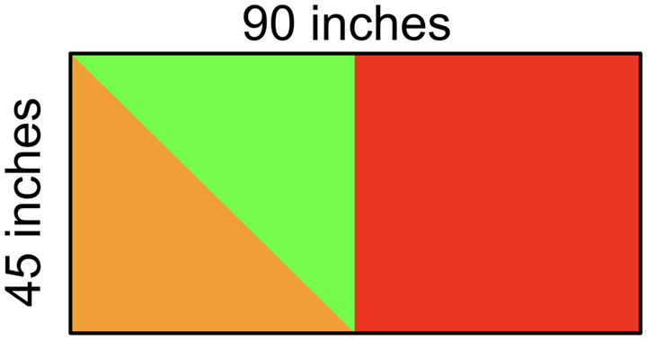 A rectangle measures 90 inches by 45 inches. 1-half of the shape is a red square. The other half is divided into 2 equal triangles, one orange, one green.