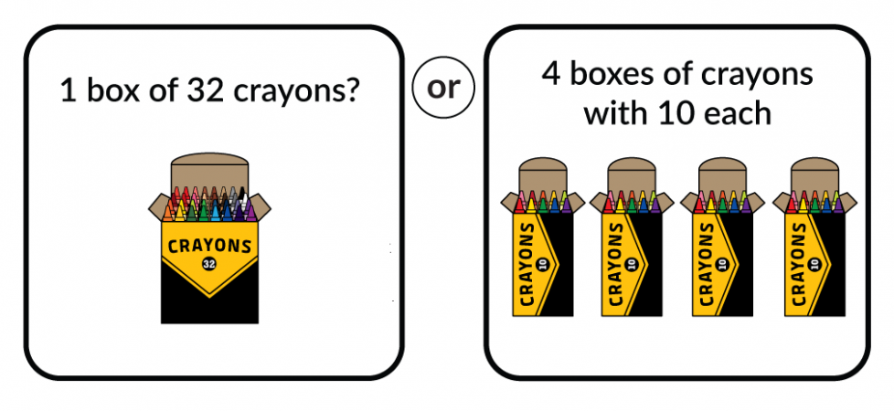 1 box of 32 crayons or 4 boxes, each with 10 crayons?