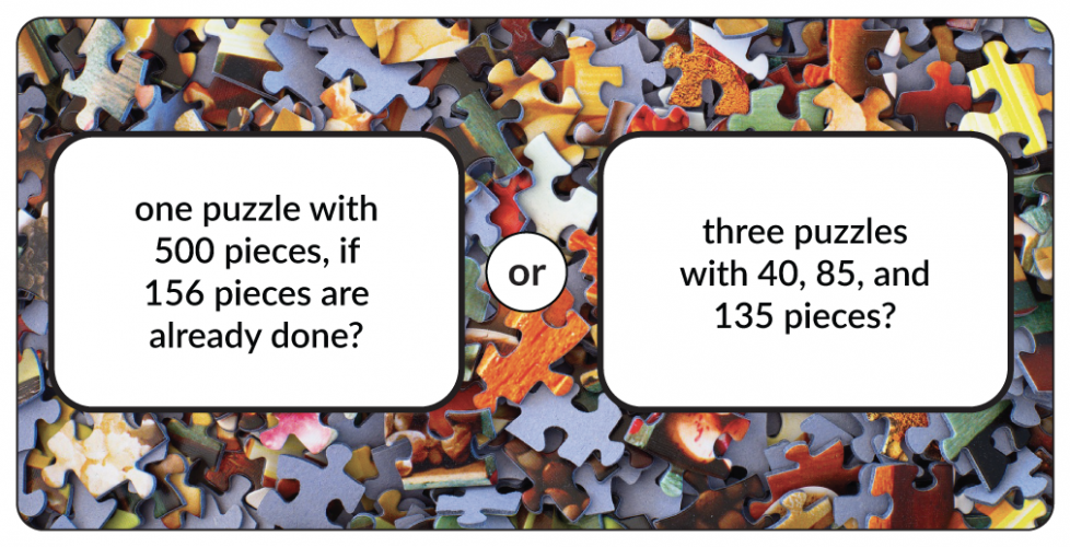 one puzzle with 500 pieces, if 156 pieces are already done? Or 3 puzzles with 40, 85, and 135 pieces?