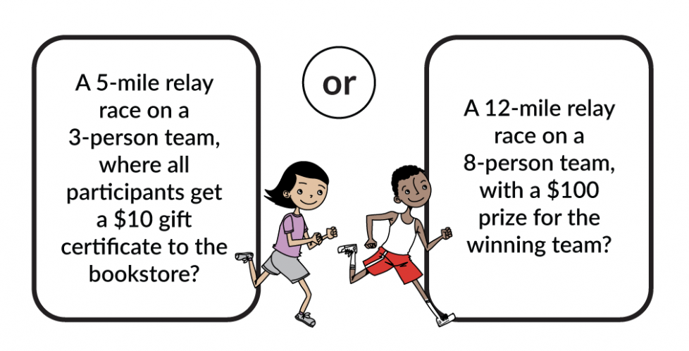 A 5-mile relay race on a 3-person team, where all participants get a $10 gift certificate to the bookstore? Or a 12-mile relay race on a 8-person team, with a $100 prize for the winning team?