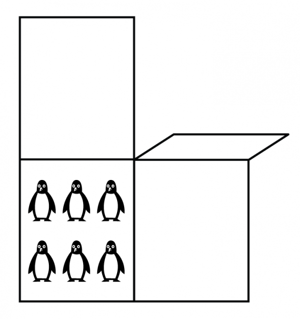 A double-flap picture card shows show 2 rows of 3 penguins under one flap. The other side of the card is blank.