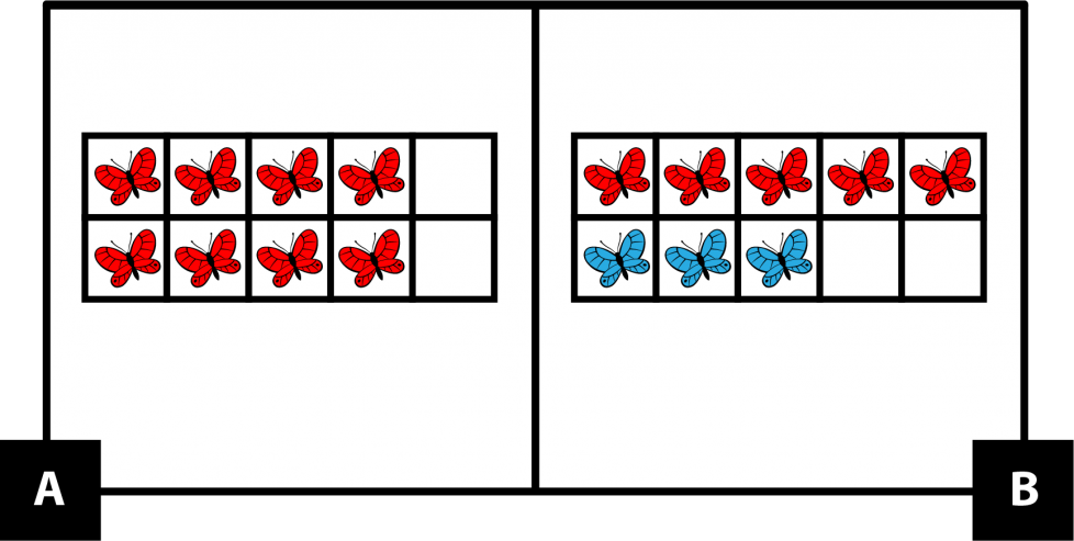 A. shows a 10-frame with 4 red butterflies in the top row and 4 red butterflies in the bottom row. B. shows a 10-frame with 5 red butterflies in the top row and 3 blue butterflies in the bottom row.