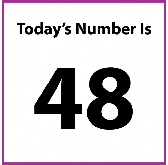 Today's number is 48.