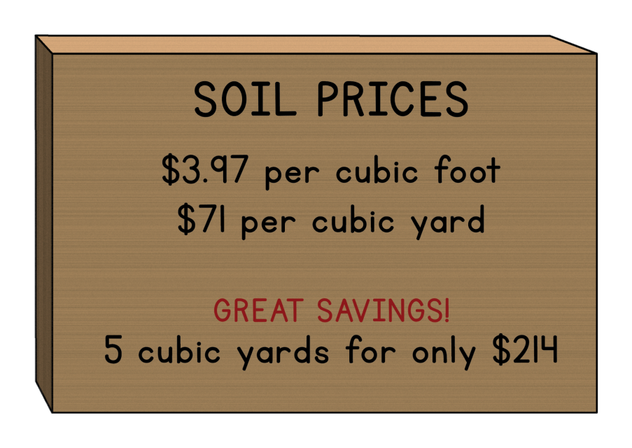 Soil prices: $3.97 per cubic foot or $71 per cubic yard. Great Savings! 5 cubic yards for only $214.