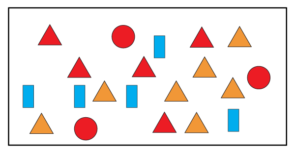 A mix of 20 shapes. 5 red triangles. 7 yellow triangles. 3 red circles. 5 blue rectangles.