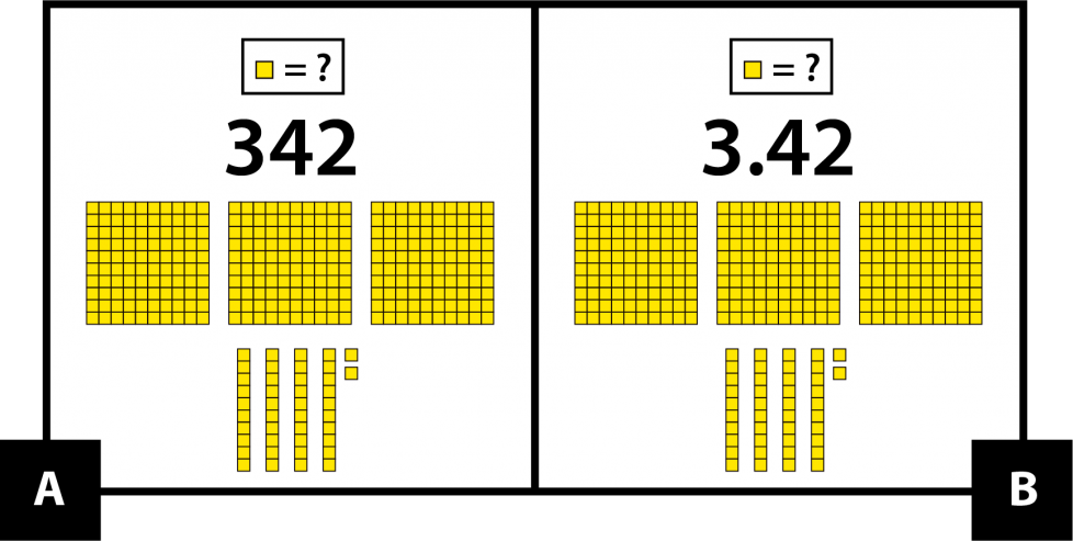 A. shows 3 mats, 4 strips, and 2 units in base ten pieces. The number is 342. Each base ten unit equals blank. B. shows 3 mats, 4 strips, and 2 units in base ten pieces. The number 3.42. Each base ten unit equals blank.