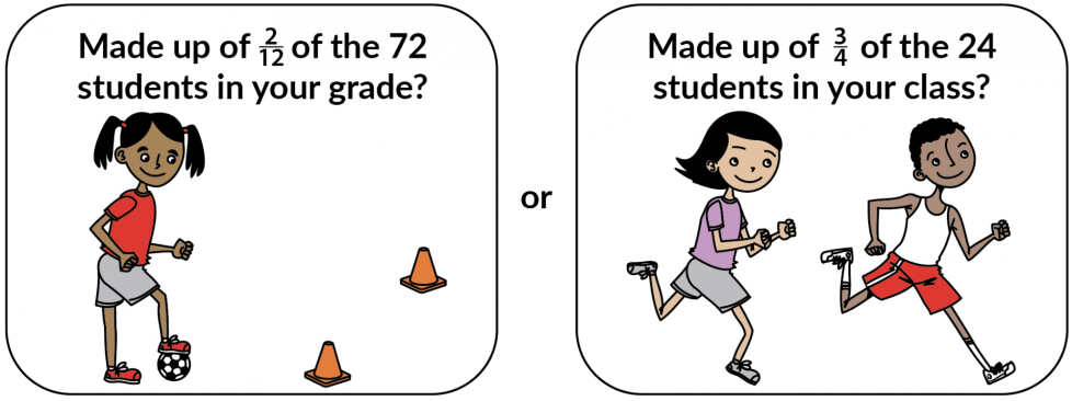 made up of 2-twelfths of the 72 students in your grade? Or made up of 3-fourths of the 24 students in your class?